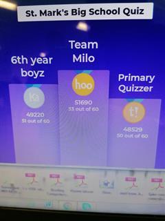 Whole School Quiz