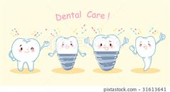 Information from HSE Dental Care
